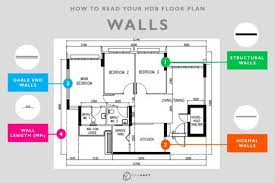 guide to reading hdb floor plan