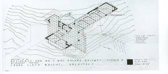 the organon architecture blog