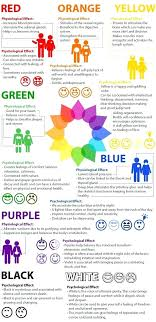 effect of color on mood psychological effects of color blue the psychological effect of