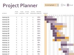 Excel 2013 Gantt Chart Template Gantt Project Planner Project Management Project