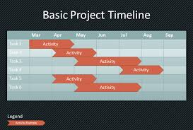 project management timeline template powerpoint project timeline