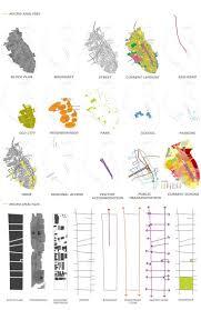 147 best urban planning analysis images on pinterest