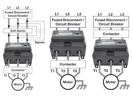 3 phase motor protection wiring diagram includes contactor elec