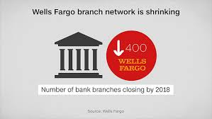 wells fargo is closing over 400 bank branches jan 13 2017