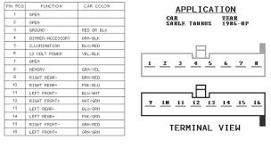 police interceptor wiring diagram police wiring diagrams