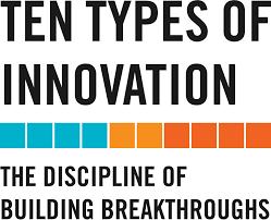 Innovation Idea Create Your Own by Ten Types Doblin