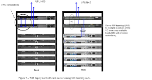 juniper virtual chassis technology networking wiki