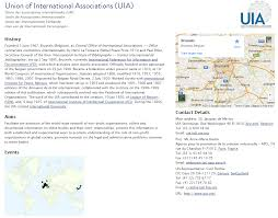 online yearbook database the yearbook of international organizations union of