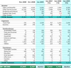 Income And Expenses Excel Template Personal Income Statement January 2009