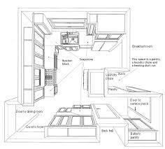 Kitchen Floor Plans Marvellous Design Small Kitchen Floorplans Plan Genwitch