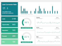explore the best sales dashboard examples u0026 templates