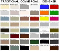 color selection bureau steel