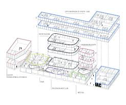 Auto Shop Plans Live Make Industrial Arts Center Competition Entry Stefano Corbo