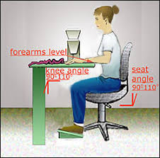 Horn Sewing Chair Reviews Cheeky Cognoscenti What Height My Sewing Table Ergonomics