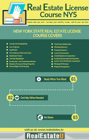 best 25 california real estate license ideas on pinterest real
