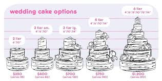 3 tier wedding cake prices home improvement how much do wedding cakes cost summer dress