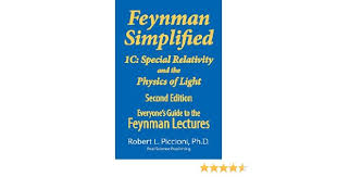 Physics Of Light Feynman Lectures Simplified 1c Special Relativity And The Physics