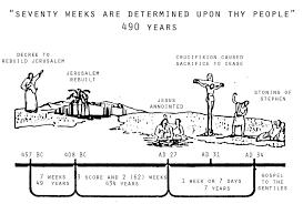 the 70 week prophecy daniel 70 weeks prophecy
