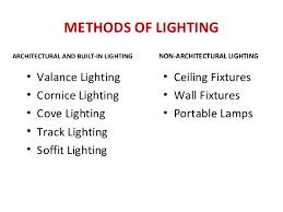 Valance Lighting Fixtures Lighting