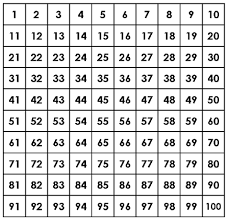 free worksheets table of numbers 1 100 free math worksheets