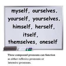 reflexive pronoun definition and examples