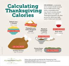 infographic how to enjoy thanksgiving while counting calories