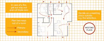fire extinguisher symbol on floor plan home escape template superb