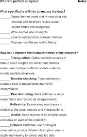 qualitative research methods for medical educators sciencedirect