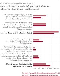 umfrage rentner möchten gerne im den sozialvertrag neu aufsetzen swiss