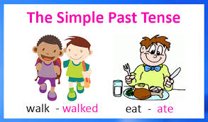 the simple past tense english grammar u2013 verb tenses definition