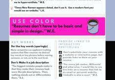 Web Developer Sample Resume by Web Developer Cv Sample Resume Cv Cover Letter