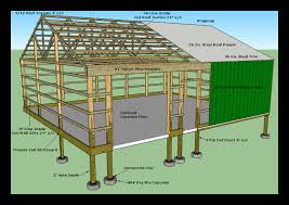 a frame building plans post frame house plans fresh pole buildings pole barns post frame