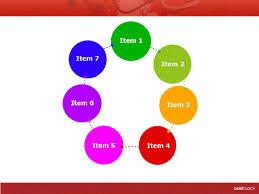 template flowchart circular 7 rm easilearn au