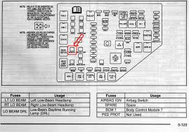 2008 gmc acadia fuse diagram 2008 hyundai accent fuse diagram