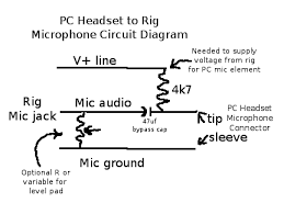 pc headset adapter for ham radio