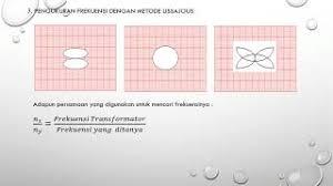cara membuat laporan praktikum elektronika all video osiloskopio
