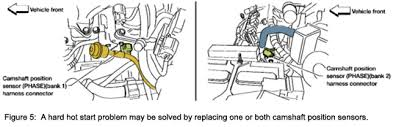current trends for ignition systems