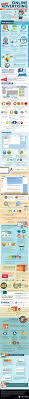 Google Email For Small Business by Best 25 Small Business Marketing Ideas On Pinterest Small