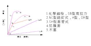3鑪e bureau label 上海新奇五金有限公司