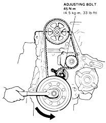 2001 honda civic timing belt tensioner how to loosen timing belt tensioner civic 30 000 belt tensioner