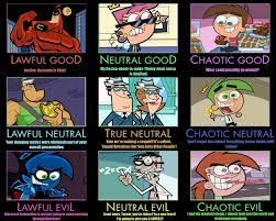 Fairly Odd Parents Meme - fairly oddparents alignment chart fairly odd parents pinterest