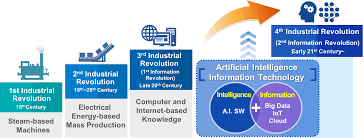 artificial intelligence world bank blogs