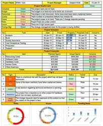 Project Reporting Template Excel Project Dashboard Excel Template Free Project