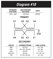 5 kva transformer primary 240 x 480 secondary 120 240 federal