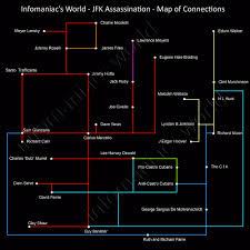 Jfk Map John F Kennedy Assassination Allen Dulles Cia