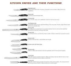 list of kitchen knives kitchen fascinating types of kitchen knives with images different