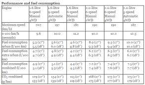 honda crv interior dimensions 2015 honda cr v engine cvt for higher gas mileage