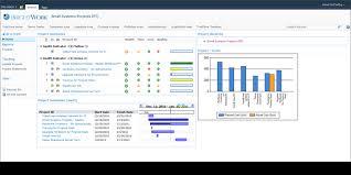 project portfolio dashboard template excel microsoft excel