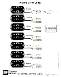 wiring diagram for jackson warrior wiring diagrams