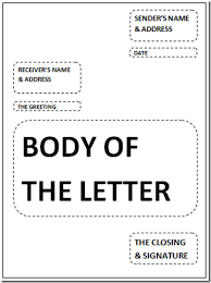 layout for business letters literally communication